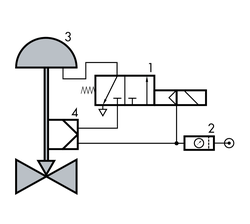 Wiring diagram: solenoid valve in combination with a positioner (SAMSON)