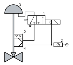 Wiring diagram: solenoid valve for emergency venting (SAMSON)