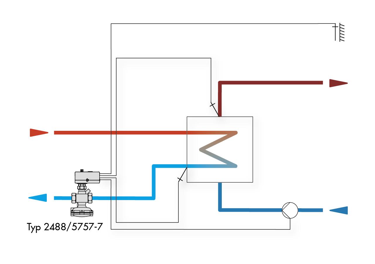 Fein 91 Fantastische Diagramm D Bildideen Fotos - Der Schaltplan ...
